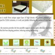 Memory Spring Mattress 4 Foot